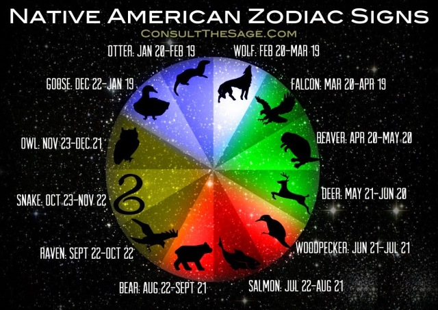 The Meaning And Symbolism Behind Your Native American Zodiac Sign